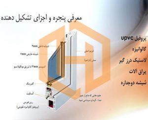 اجزا تشکیل دهنده درب و پنجره دوجداره UPVC
