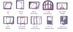 انواع جابجایی های پنجره upvc